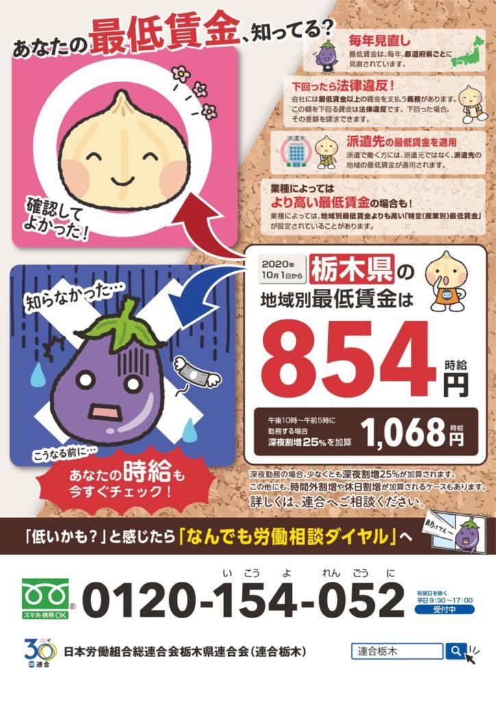 栃木県最低賃金
