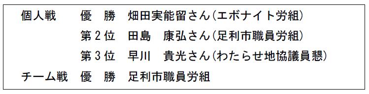 連合栃木わたらせ地協